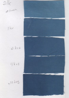 lightfast test: silk (right side exposed to sun 4 weeks)