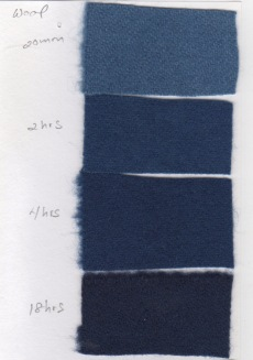 lightfast test: wool (right side exposed to sun 4 weeks)